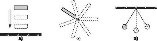 Механічний рух та його види. Основна задача механіки та способи її розвязання в кінематиці. Фізичне тіло і матеріальна точка. Система відліку