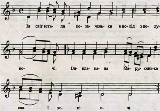 Такт, тактова риска. Розучування пісні Засвіт встали козаченьки. Слухання музики. М. Лисенка. Уверпора до опери Тарас Бульба