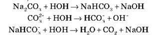 Теорія електролітичної дисоціації. Іонні реакції
