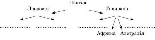 Внутрішні процеси (магматизм)