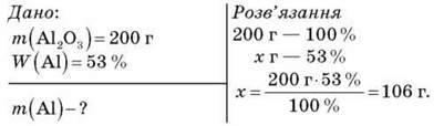 Масова частка елемента в речовині