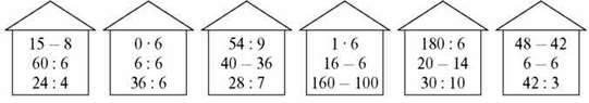 Письмове ділення на двоцифрове число
