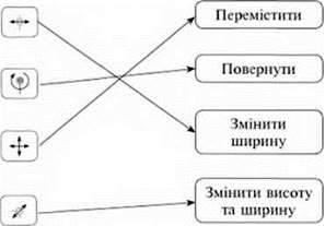 Вставлення зображень у текстовий документ. Узагальнення знань і вмінь учнів з тем: Операції над папками і файлами, Опрацювання тексту на компютері