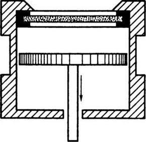 Камера Вільсона   Методи спостереження і реєстрації заряджених частинок