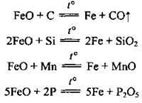 Сплави на основі заліза (чавун, сталь)   Загальні відомості про металічні елементи та метали