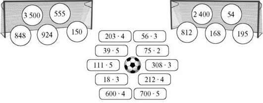 Письмове множення багатоцифрових чисел на одноцифрове число