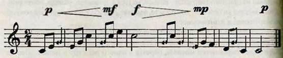 Динамічні відтінки, визначення на слух. Робота над піснею Зима. Слухання музики. Ф. Шопен. Ноктюрн