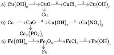 Складання найпростіших окисно відновних реакцій, підбір коефіцієнтів