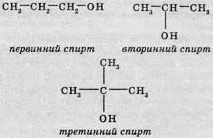 Ізомерія та класифікація спиртів   СПИРТИ Й ФЕНОЛИ