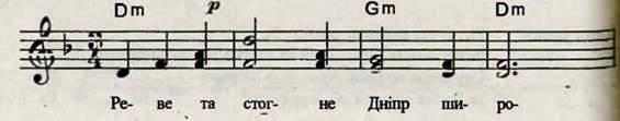Ритмічна вправа у розмірі 3/4. Розучування пісні Реве та стогне Дніпр широкий. Слухання музики. Арія Діда Мороза та Весни з опери Снігуронька