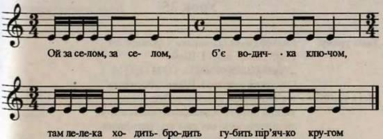 Змінний розмір. Робота над піснею Веснянка. Слухання музики. Г. Свиридов. Сюїта № 6 Час, уперед
