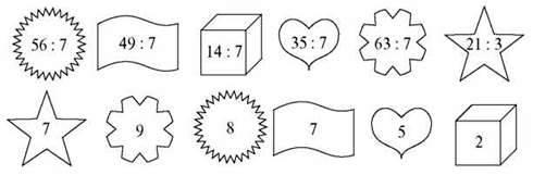 Ділення багатоцифрових чисел на одноцифрові