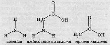 Номенклатура та ізомерія амінокислот   АМІНОКИСЛОТИ Й БІЛКИ