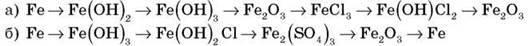 Ферум. Ферум(ІІ) і ферум(ІІІ) оксиди, відповідні їм гідроксиди, їх амфотерність. Солі Феруму. Використання найважливіших сполук Феруму