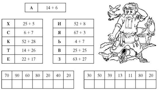 Ділення іменованих чисел