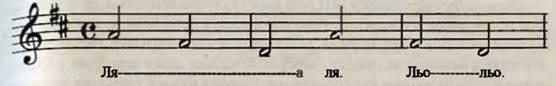 Визначальні сторони мелодії. Робота над піснею Посміхайтеся. Слухання музики. Ф. Ліст. Рапсодія № 2