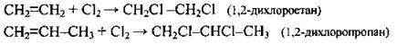 Алкени (олефіни)   Речовини з подвійними звязками (алкени, алкадієни)
