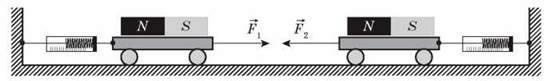 Другий і третій закони Ньютона