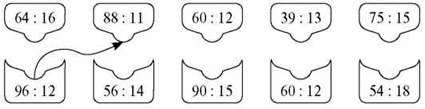 Письмове ділення з остачею трицифрових чисел на круглі десятки