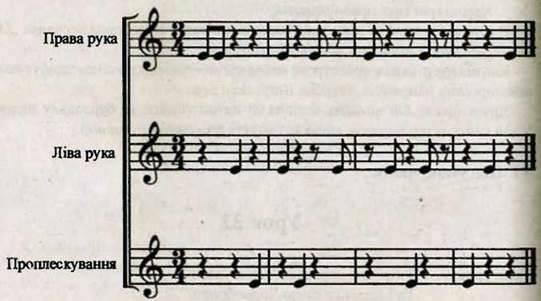 Ритмічна вправа на поділ уваги. Робота над піснею Чорнобривці. Слухання музики А. Штогаренко. Концерт сюїта Партизанські картинки