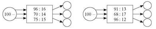 Ділення трицифрових чисел на двоцифрове