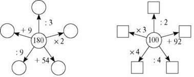 Ділення багатоцифрових чисел на двоцифрове. Перевірка ділення множенням