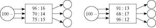Ділення складених іменованих чисел на двоцифрове