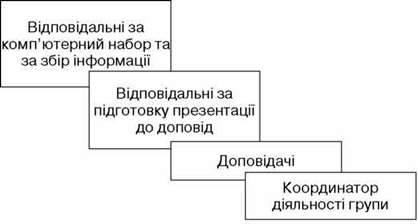 Поняття про системи штучного інтелекту й експертні системи. Моделі подання знань. Бази знань. Логічний висновок. Інтелектуальні системи