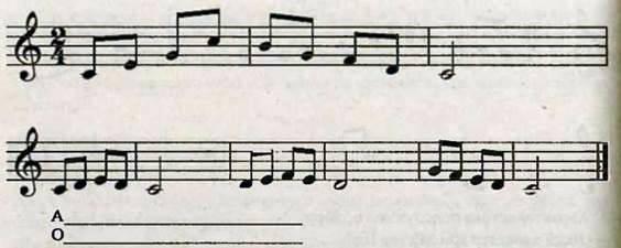 Класична оперета. Слухання музики. І. Дунаєвський. Оперета Вільний вітер, Пісня про Одесу. Виклад теми. Робота над піснею Заповіт Г. Гладкого