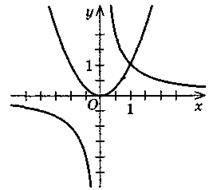 Системи рівнянь з двома змінними. Графічний спосіб розвязування систем рівнянь з двома змінними