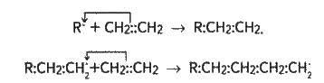 Хімічні властивості метану та його гомологів