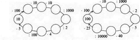 Порівняння задач на пропорційне ділення. Письмове ділення з остачею на круглі числа (№№ 885 892)