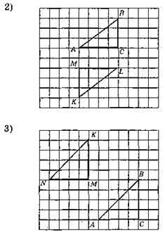Рівність геометричних фігур