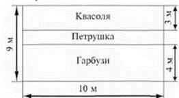 Множення трицифрових чисел на двоцифрові. Задачі на знаходження числа за двома різницями. Задачі на знаходження дробу від числа і числа за ного дробом (№№ 928 934)