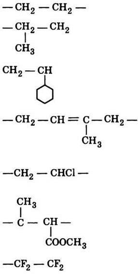 Будова і властивості полімерів