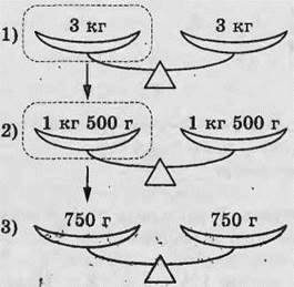 Множення і ділення в межах 1000