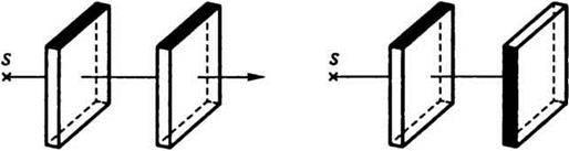 Поляризація світла. Методи одержання поляризованого світла
