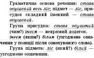 Синтаксичний розбір простого речення   Другорядні члени речення