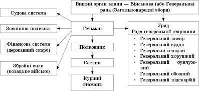 Національно визвольна війна українського народу проти Речі Посполитої (1648 1657 рр.)