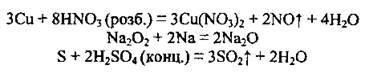 Основні оксиди   Оксиди   Основні класи неорганічних сполук