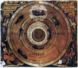 Коротка історія астрономії