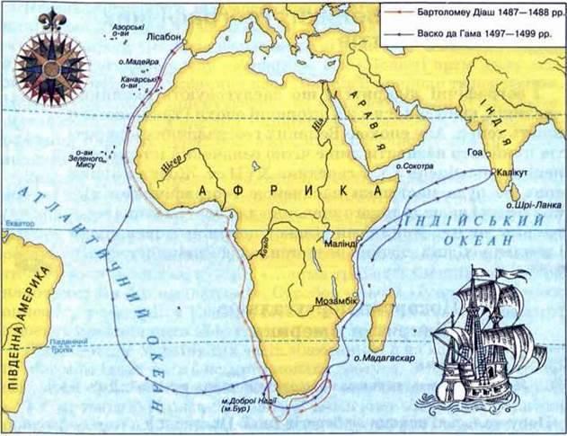 Подорожі португальців. Відкриття Америки