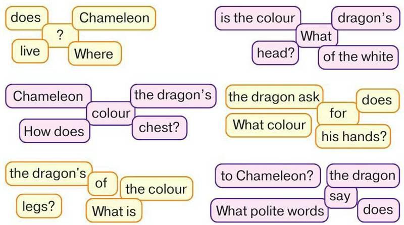 Dragons Colours