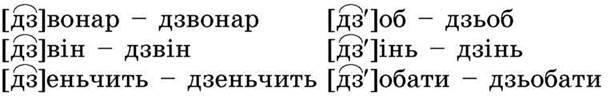 Будь гарним прикладом для інших. Звуки [дз], [дз ] а буквосполучення дз на їх позначення