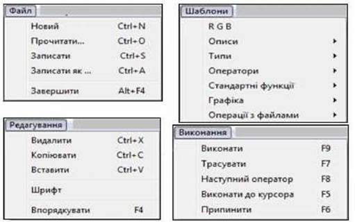 Навчальне програмне середовище АЛГО