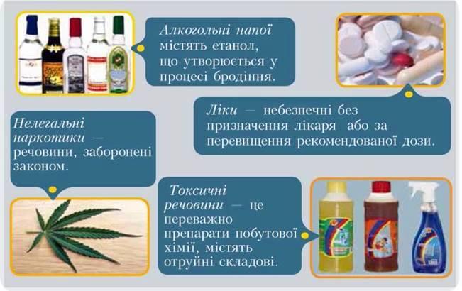 Правда про алкоголь і наркотики