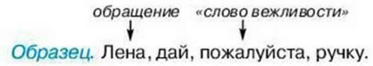 СИЛА ГОЛОСА И ТЕМП РЕЧИ