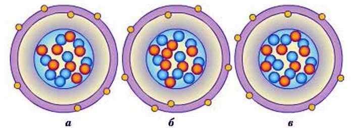 Відносні атомні маси хімічних елементів