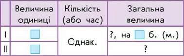 Множення і ділення іменованих чисел