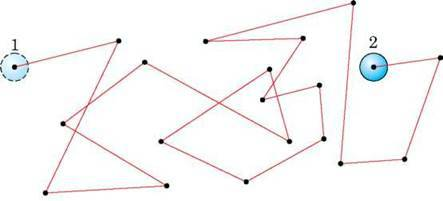 Основні положення молекулярно кінетичної теорії та їхнє дослідне обгрунтування